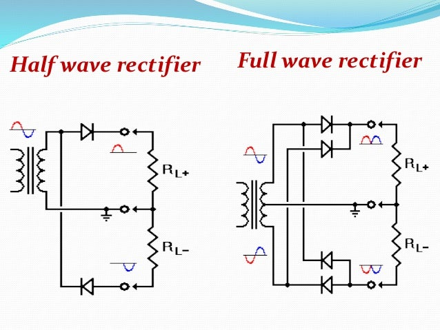application of half wave rectifier and full wave rectifier