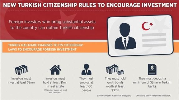 can you ask about citizenship on an application